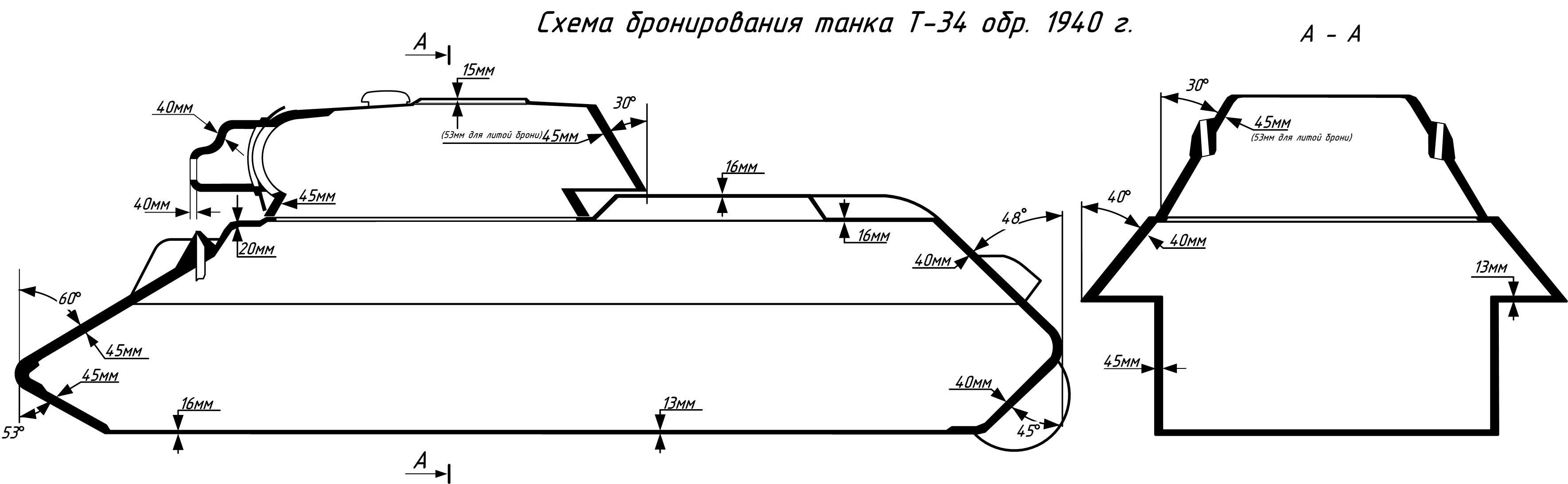 мм, после сборки подвергавшихся поверхностной закалке.  Броневая защита танка противоснарядная, равнопрочная...